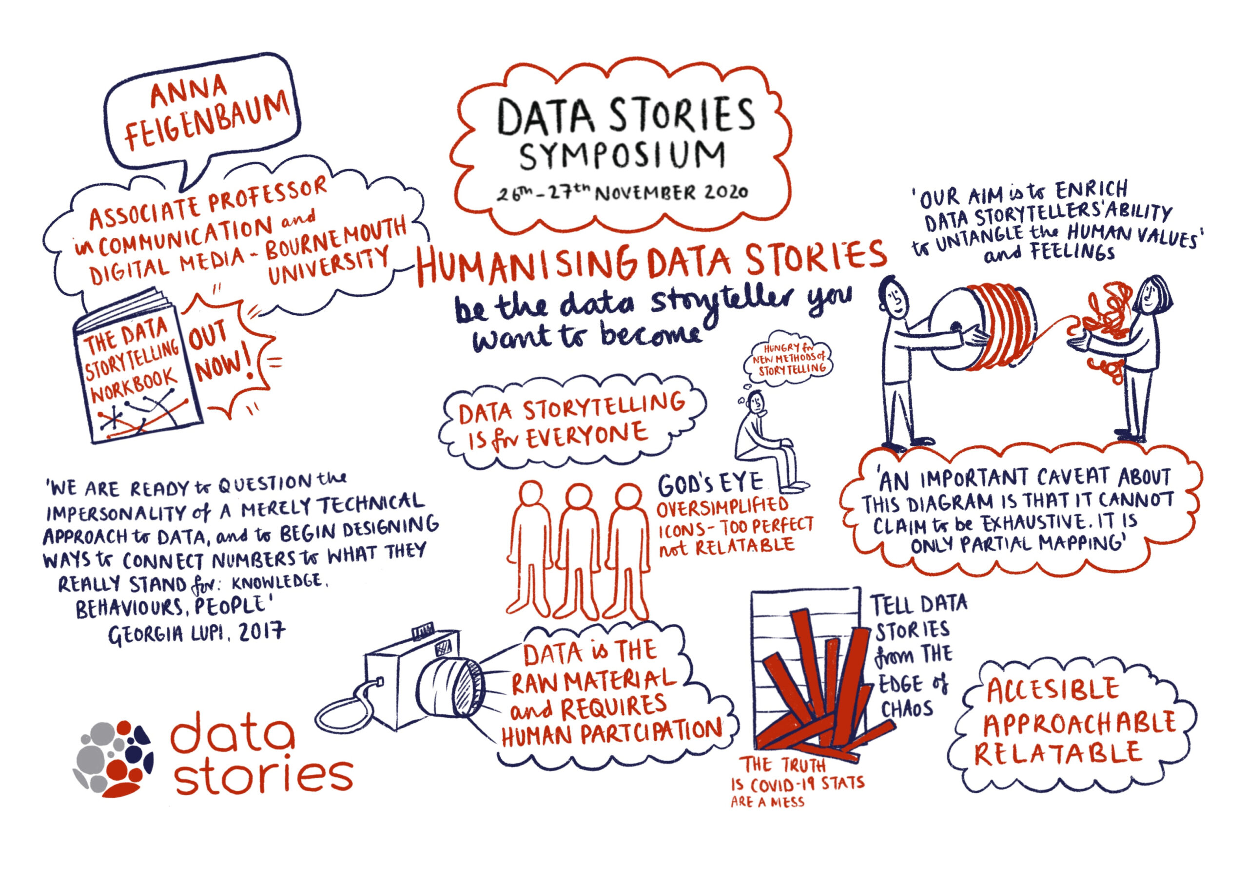 Dr. Anna Feigenbaum delivers keynotes on Data Storytelling and COVID-19